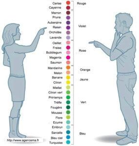 convertisseur-de-couleurs-homme-femme