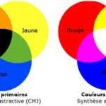 Mélanger les couleurs primaires
